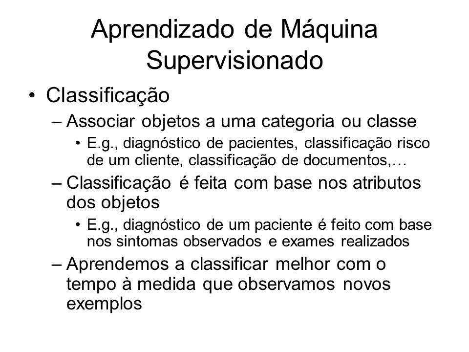Aprendizado de Máquina Supervisionado Classificação –Associar objetos a uma categoria ou classe E.g., diagnóstico de pacientes, classificação risco de