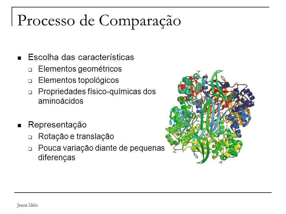 Jeane Melo Processo de Comparação Escolha das características  Elementos geométricos  Elementos topológicos  Propriedades físico-químicas dos aminoácidos Representação  Rotação e translação  Pouca variação diante de pequenas diferenças