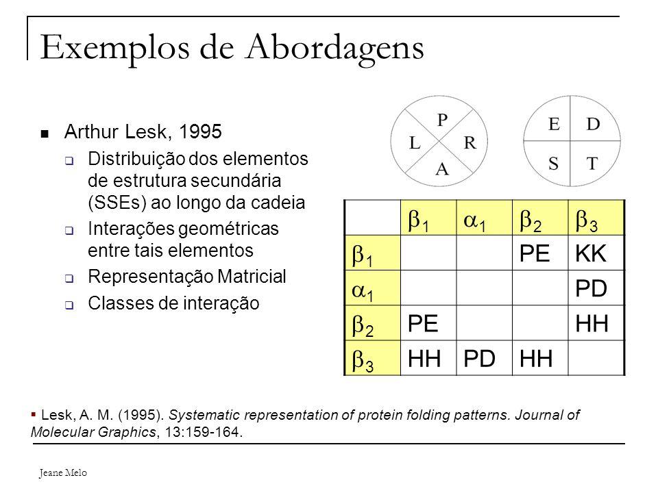 Jeane Melo Exemplos de Abordagens Arthur Lesk, 1995  Distribuição dos elementos de estrutura secundária (SSEs) ao longo da cadeia  Interações geométricas entre tais elementos  Representação Matricial  Classes de interação 11 11 22 33 11 PEKK 11 PD 22 PEHH 33 PDHH  Lesk, A.