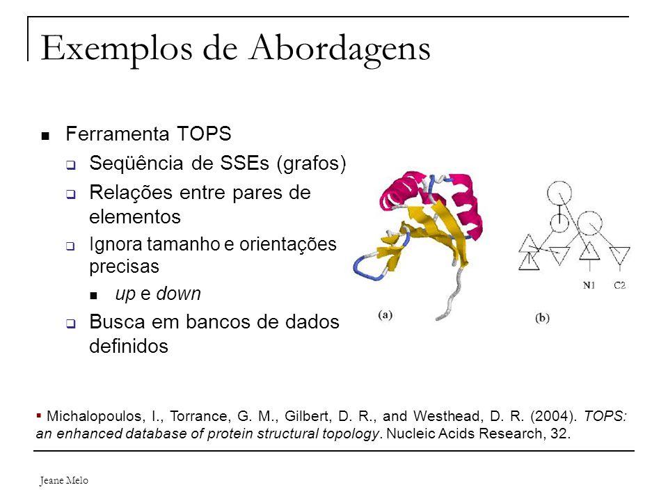 Jeane Melo Exemplos de Abordagens Ferramenta TOPS  Seqüência de SSEs (grafos)  Relações entre pares de elementos  Ignora tamanho e orientações prec