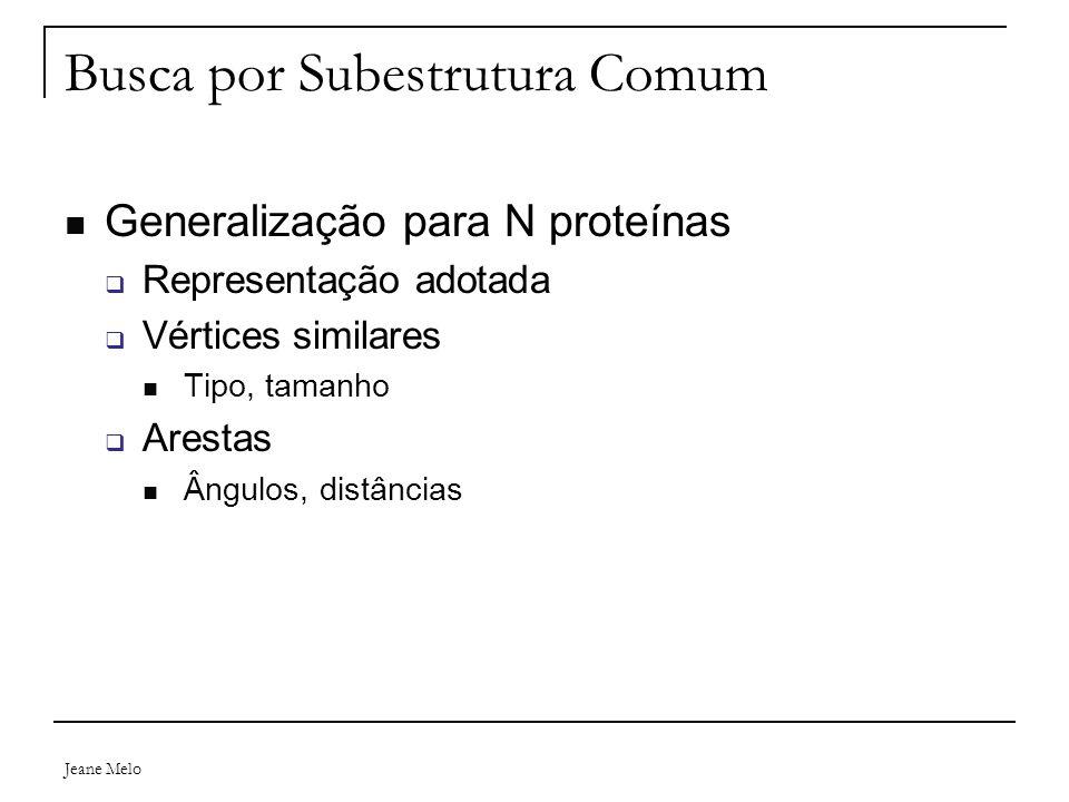 Jeane Melo Busca por Subestrutura Comum Generalização para N proteínas  Representação adotada  Vértices similares Tipo, tamanho  Arestas Ângulos, distâncias