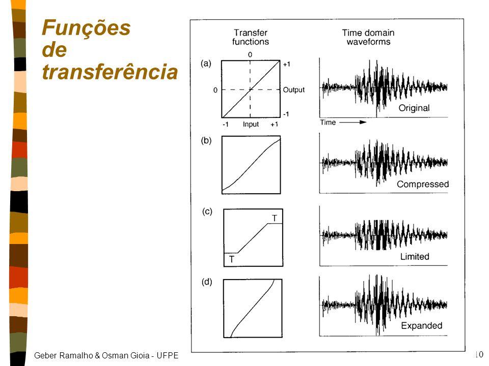 Geber Ramalho & Osman Gioia - UFPE 10 Funções de transferência