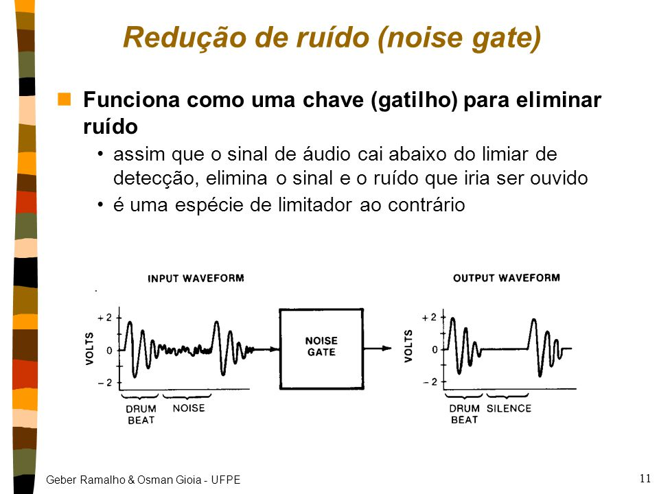 Geber Ramalho & Osman Gioia - UFPE 11 Redução de ruído (noise gate) nFunciona como uma chave (gatilho) para eliminar ruído assim que o sinal de áudio