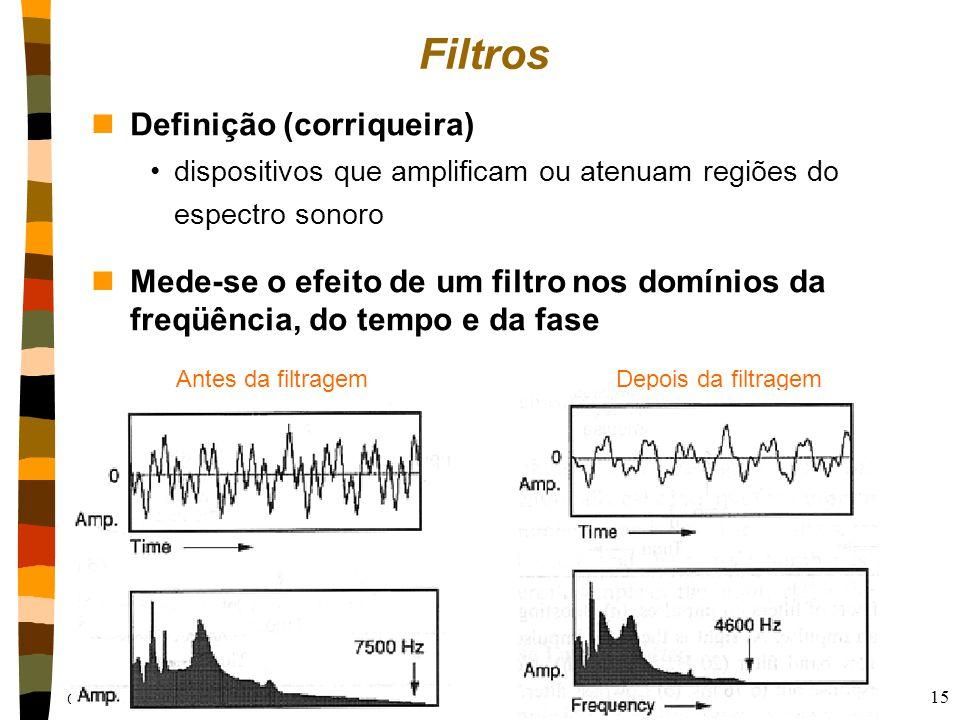 Geber Ramalho & Osman Gioia - UFPE 15 Filtros nDefinição (corriqueira) dispositivos que amplificam ou atenuam regiões do espectro sonoro nMede-se o ef