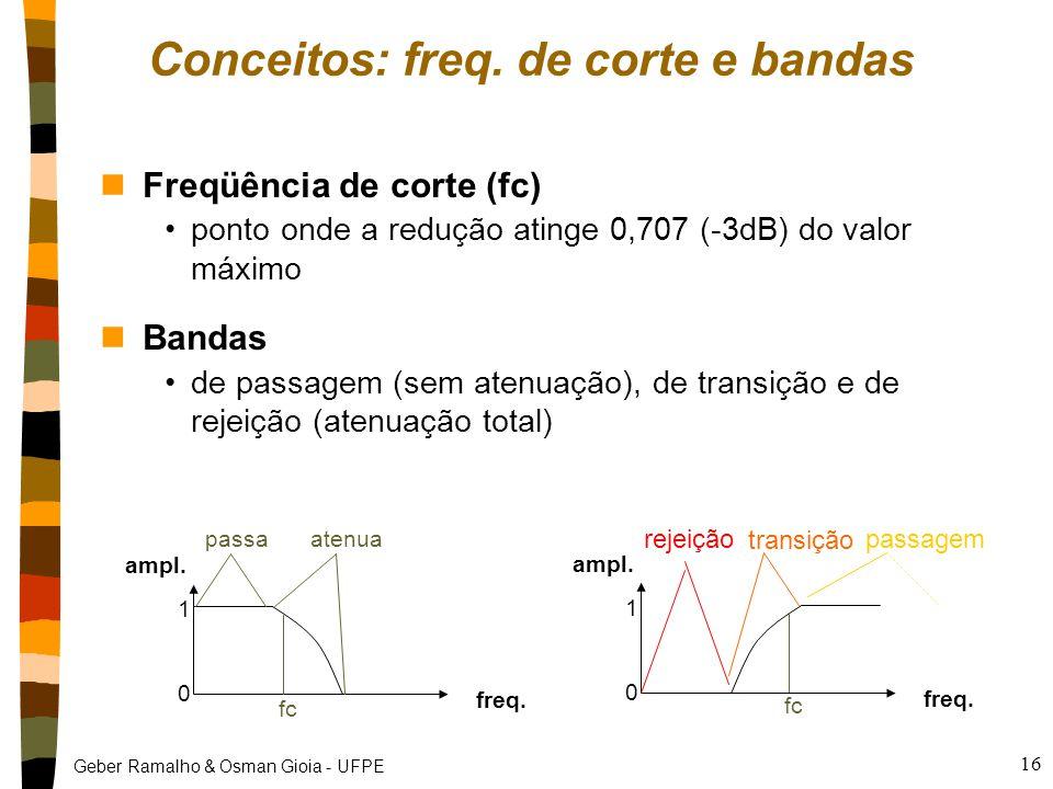 Geber Ramalho & Osman Gioia - UFPE 16 Conceitos: freq. de corte e bandas nFreqüência de corte (fc) ponto onde a redução atinge 0,707 (-3dB) do valor m