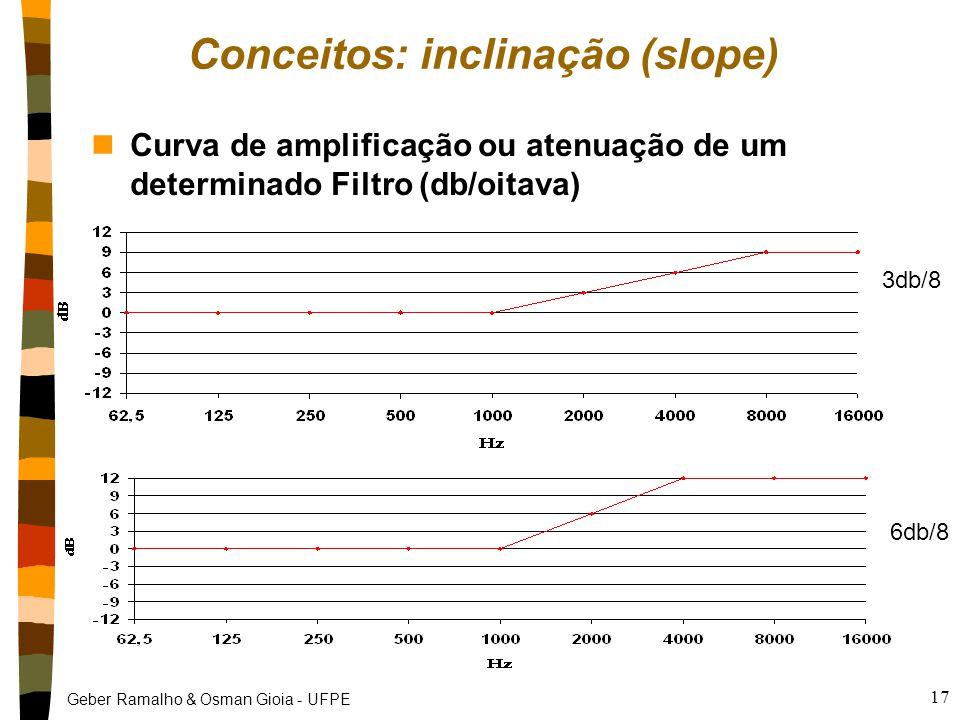 Geber Ramalho & Osman Gioia - UFPE 17 Conceitos: inclinação (slope) nCurva de amplificação ou atenuação de um determinado Filtro (db/oitava) 3db/8 6db