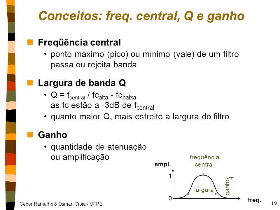 Geber Ramalho & Osman Gioia - UFPE 19 freq. ampl. 1010 freqüência central largura ganho Conceitos: freq. central, Q e ganho nFreqüência central ponto