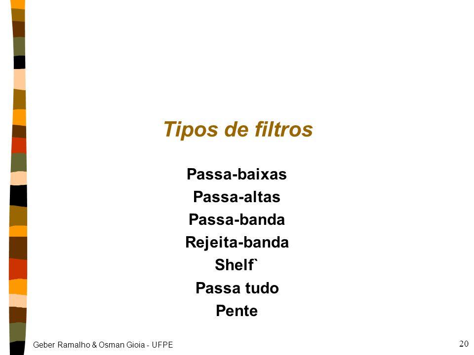 Geber Ramalho & Osman Gioia - UFPE 20 Tipos de filtros Passa-baixas Passa-altas Passa-banda Rejeita-banda Shelf` Passa tudo Pente