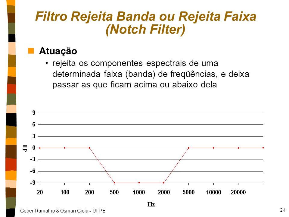Geber Ramalho & Osman Gioia - UFPE 24 Filtro Rejeita Banda ou Rejeita Faixa (Notch Filter) nAtuação rejeita os componentes espectrais de uma determina