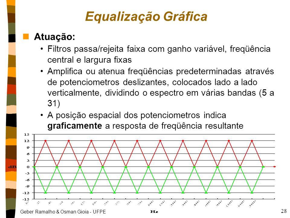 Geber Ramalho & Osman Gioia - UFPE 28 Equalização Gráfica nAtuação: Filtros passa/rejeita faixa com ganho variável, freqüência central e largura fixas