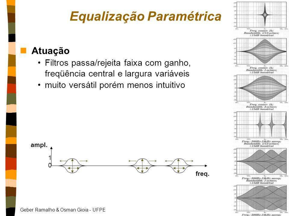 Geber Ramalho & Osman Gioia - UFPE 29 Equalização Paramétrica nAtuação Filtros passa/rejeita faixa com ganho, freqüência central e largura variáveis m