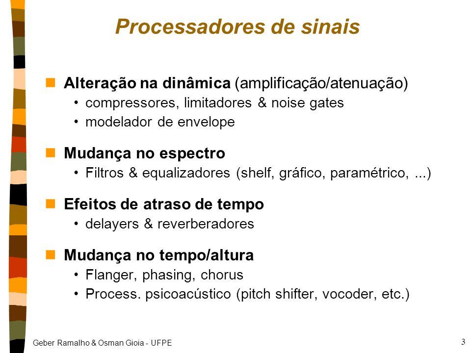 Geber Ramalho & Osman Gioia - UFPE 3 Processadores de sinais nAlteração na dinâmica (amplificação/atenuação) compressores, limitadores & noise gates m