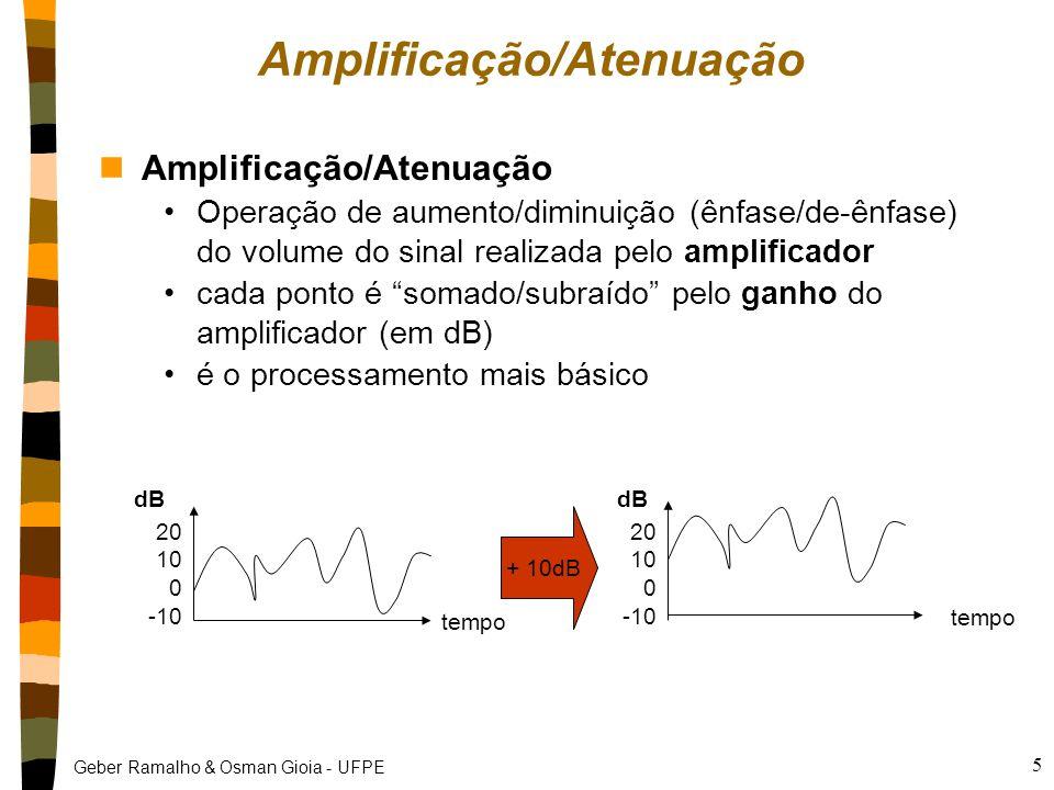Geber Ramalho & Osman Gioia - UFPE 5 nAmplificação/Atenuação Operação de aumento/diminuição (ênfase/de-ênfase) do volume do sinal realizada pelo ampli