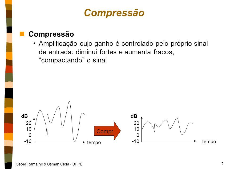 Geber Ramalho & Osman Gioia - UFPE 7 Compressão nCompressão Amplificação cujo ganho é controlado pelo próprio sinal de entrada: diminui fortes e aumen