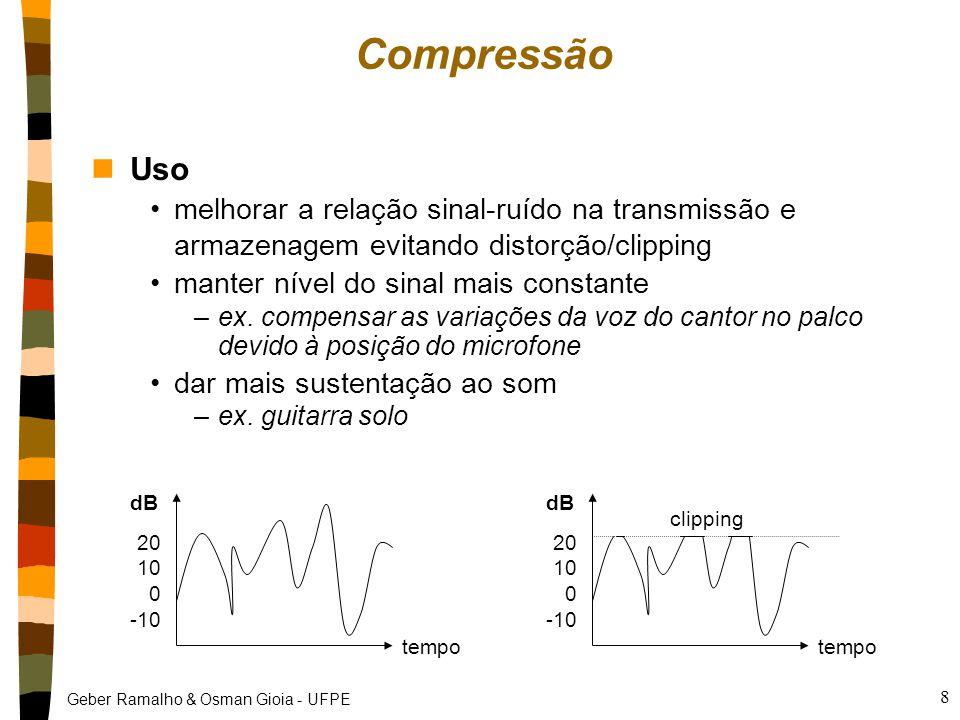 Geber Ramalho & Osman Gioia - UFPE 8 Compressão nUso melhorar a relação sinal-ruído na transmissão e armazenagem evitando distorção/clipping manter ní