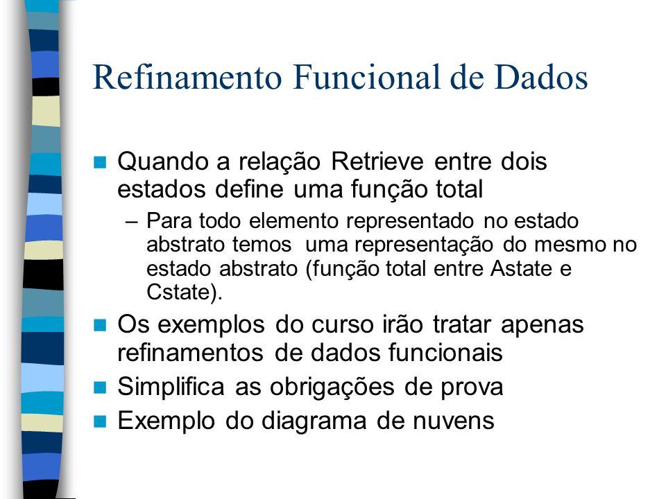 Refinamento Funcional de Dados Quando a relação Retrieve entre dois estados define uma função total –Para todo elemento representado no estado abstrat