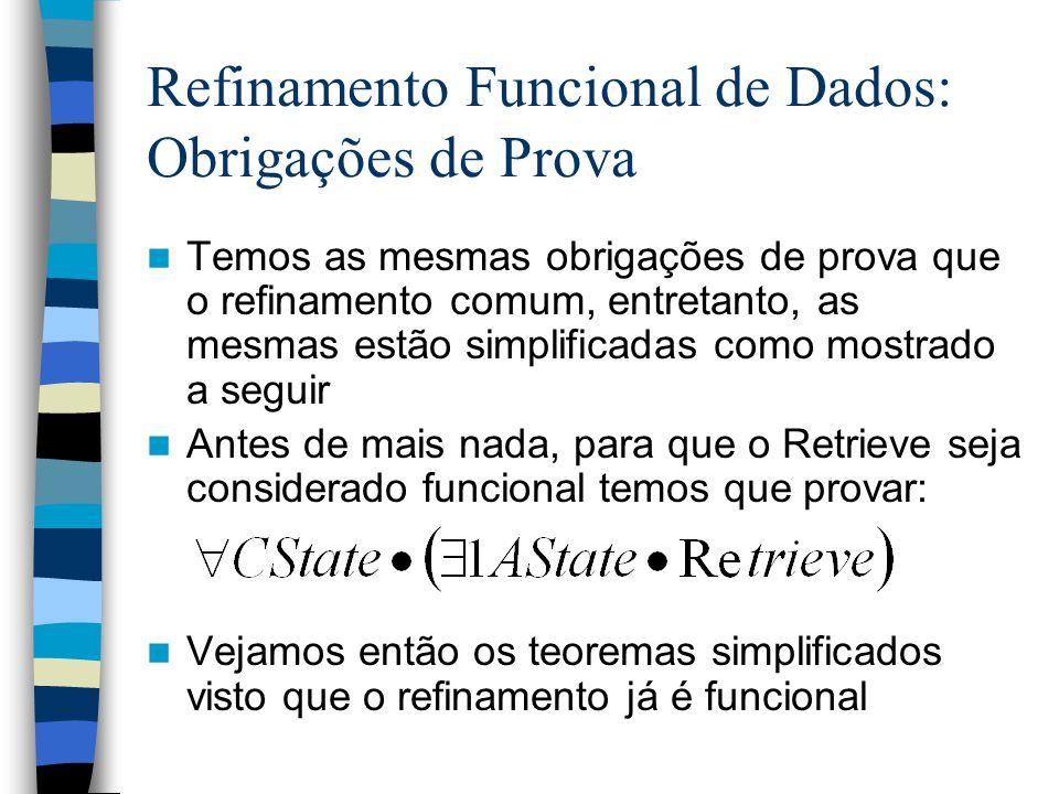 Refinamento Funcional de Dados: Obrigações de Prova Temos as mesmas obrigações de prova que o refinamento comum, entretanto, as mesmas estão simplificadas como mostrado a seguir Antes de mais nada, para que o Retrieve seja considerado funcional temos que provar: Vejamos então os teoremas simplificados visto que o refinamento já é funcional