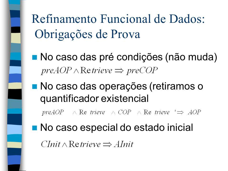 Refinamento Funcional de Dados: Obrigações de Prova No caso das pré condições (não muda) No caso das operações (retiramos o quantificador existencial No caso especial do estado inicial