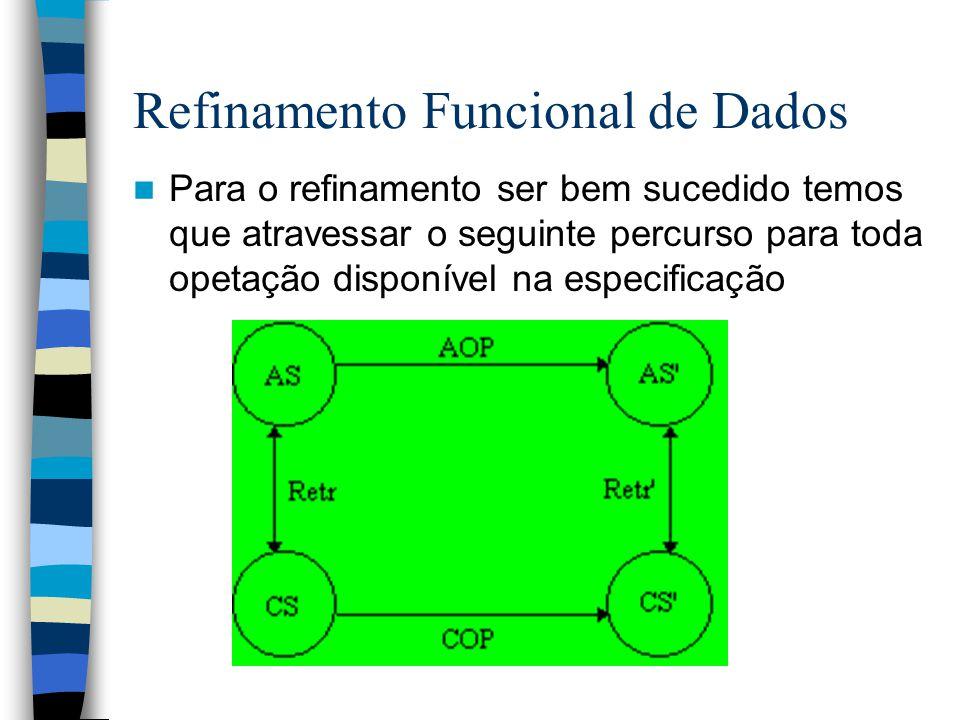 Refinamento Funcional de Dados Para o refinamento ser bem sucedido temos que atravessar o seguinte percurso para toda opetação disponível na especificação