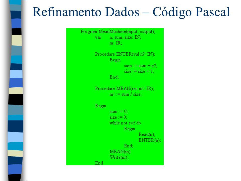 Refinamento Dados – Código Pascal