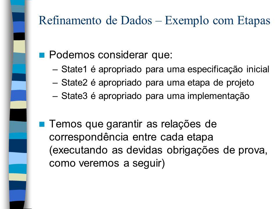 Refinamento de Dados – Exemplo com Etapas Podemos considerar que: –State1 é apropriado para uma especificação inicial –State2 é apropriado para uma et