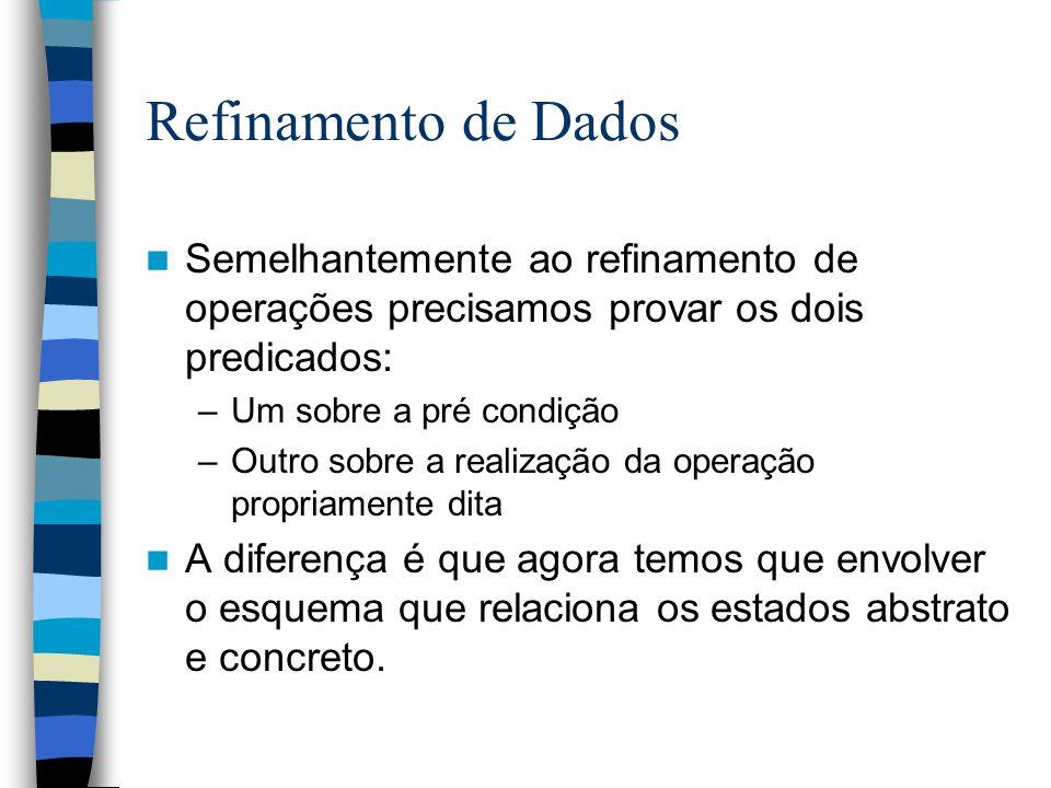 Refinamento de Dados Semelhantemente ao refinamento de operações precisamos provar os dois predicados: –Um sobre a pré condição –Outro sobre a realiza