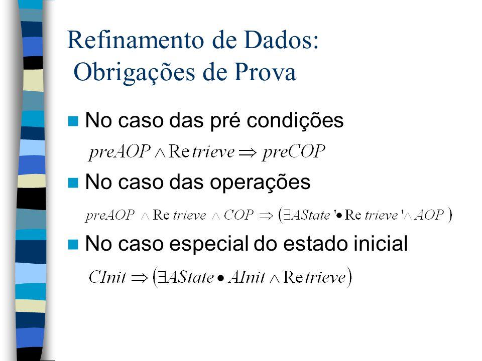 Refinamento de Dados: Obrigações de Prova No caso das pré condições No caso das operações No caso especial do estado inicial