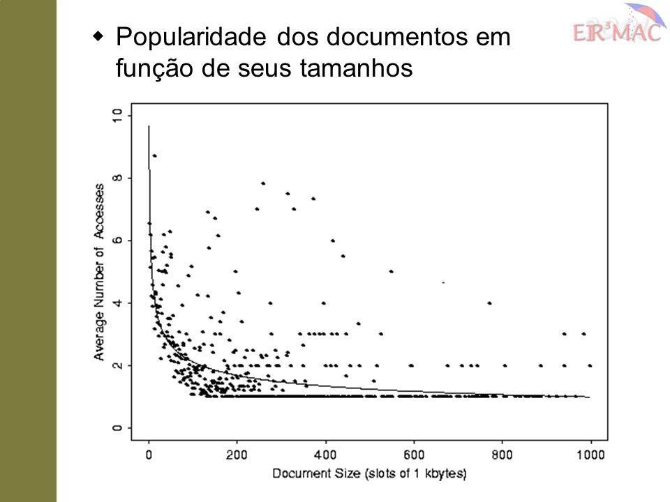  Popularidade dos documentos em função de seus tamanhos