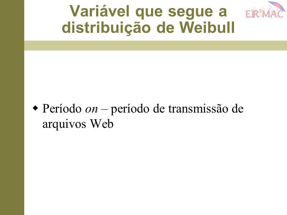  Período on – período de transmissão de arquivos Web Variável que segue a distribuição de Weibull