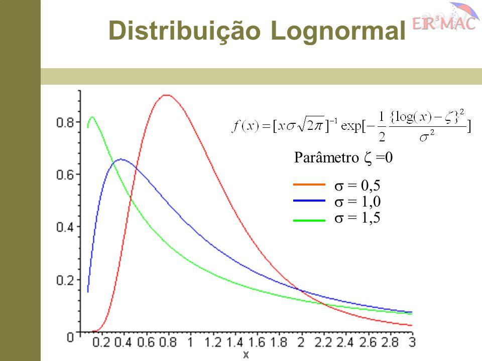 Parâmetro  =0  = 0,5  = 1,0  = 1,5 Distribuição Lognormal