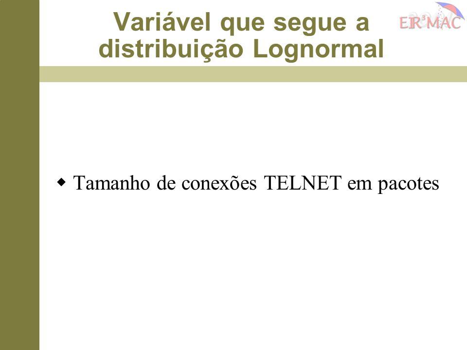  Tamanho de conexões TELNET em pacotes Variável que segue a distribuição Lognormal