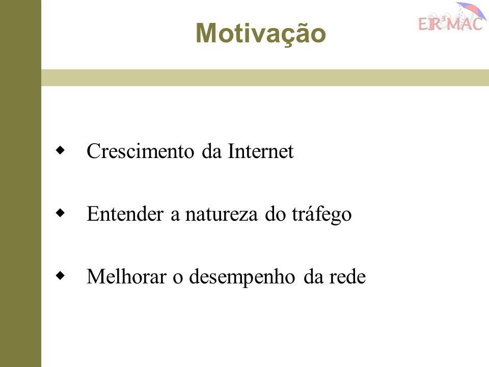  Crescimento da Internet  Entender a natureza do tráfego  Melhorar o desempenho da rede Motivação