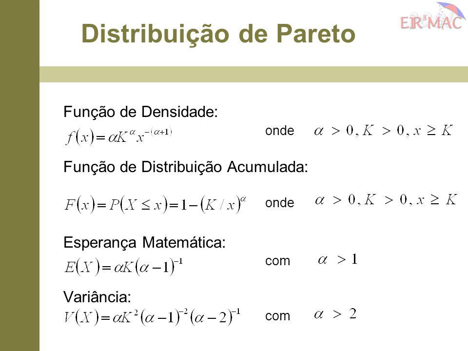 Distribuição de Pareto Função de Densidade: onde Função de Distribuição Acumulada: onde Esperança Matemática: com Variância: com