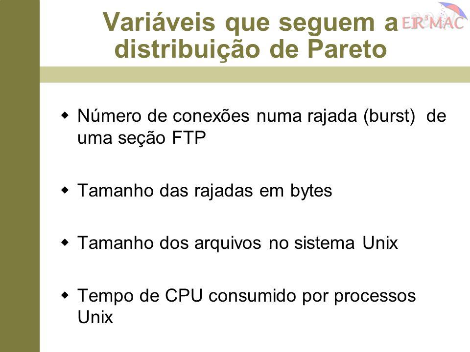  Número de conexões numa rajada (burst) de uma seção FTP  Tamanho das rajadas em bytes  Tamanho dos arquivos no sistema Unix  Tempo de CPU consumi