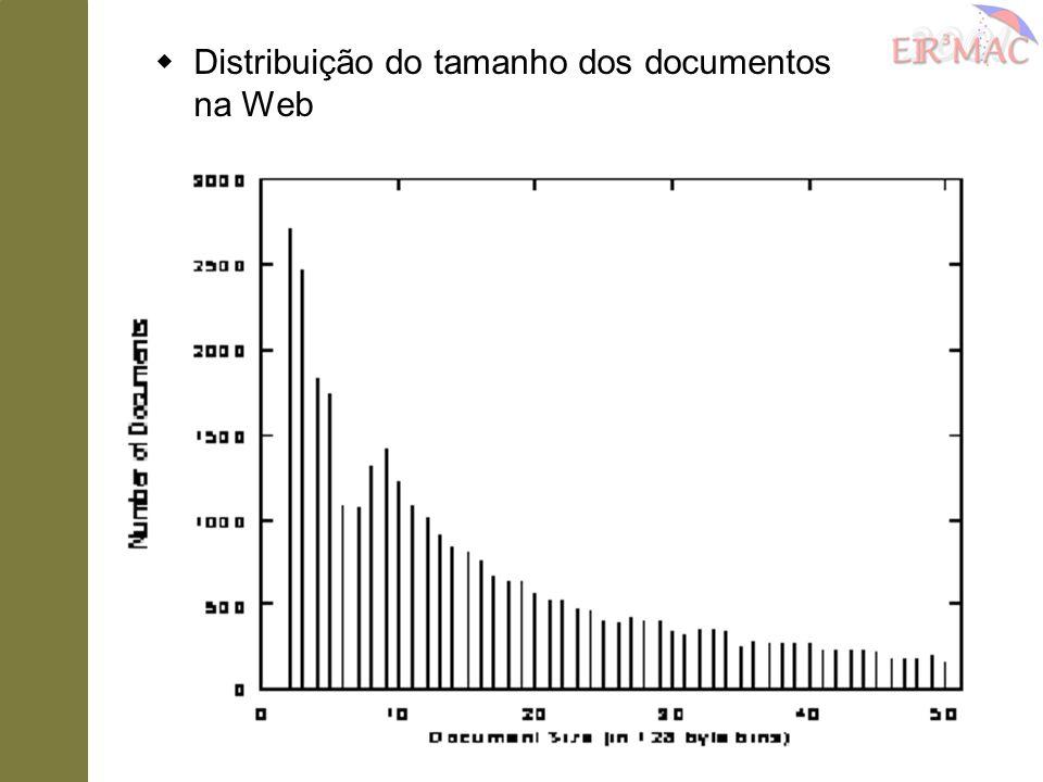  Distribuição do tamanho dos documentos na Web
