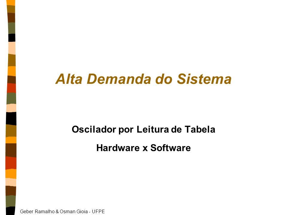 Geber Ramalho & Osman Gioia - UFPE Alta Demanda do Sistema Oscilador por Leitura de Tabela Hardware x Software