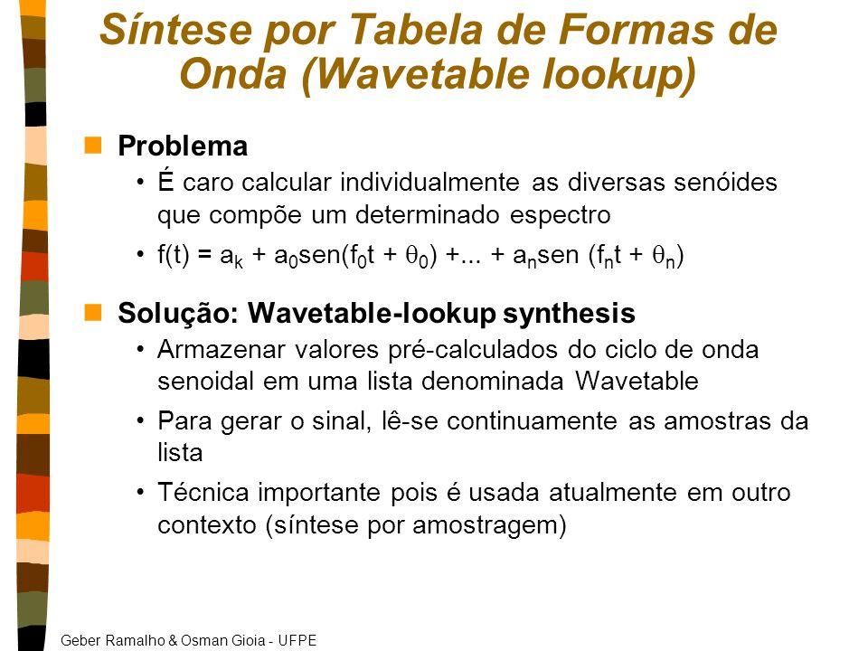 Geber Ramalho & Osman Gioia - UFPE Síntese por Tabela de Formas de Onda (Wavetable lookup) nProblema É caro calcular individualmente as diversas senóides que compõe um determinado espectro f(t) = a k + a 0 sen(f 0 t +  0 ) +...