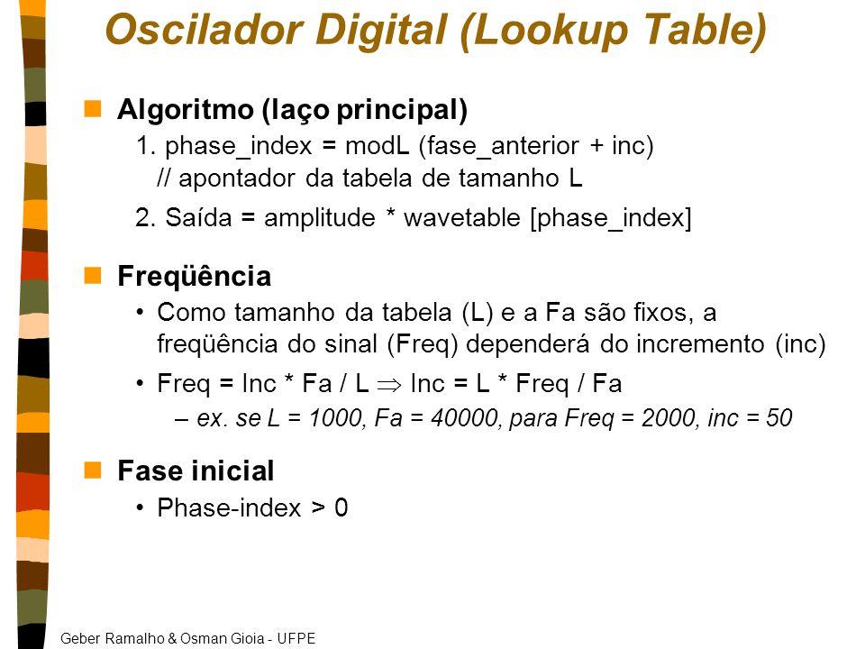 Geber Ramalho & Osman Gioia - UFPE Oscilador Digital (Lookup Table) nAlgoritmo (laço principal) 1.