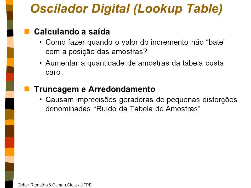 Geber Ramalho & Osman Gioia - UFPE Oscilador Digital (Lookup Table) nCalculando a saída Como fazer quando o valor do incremento não bate com a posição das amostras.