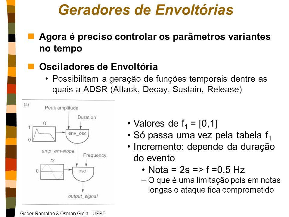Geber Ramalho & Osman Gioia - UFPE Geradores de Envoltórias nAgora é preciso controlar os parâmetros variantes no tempo nOsciladores de Envoltória Possibilitam a geração de funções temporais dentre as quais a ADSR (Attack, Decay, Sustain, Release) Valores de f 1 = [0,1] Só passa uma vez pela tabela f 1 Incremento: depende da duração do evento Nota = 2s => f =0,5 Hz –O que é uma limitação pois em notas longas o ataque fica comprometido