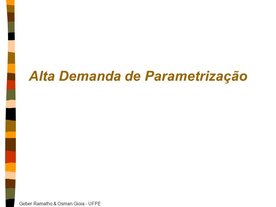 Geber Ramalho & Osman Gioia - UFPE Alta Demanda de Parametrização