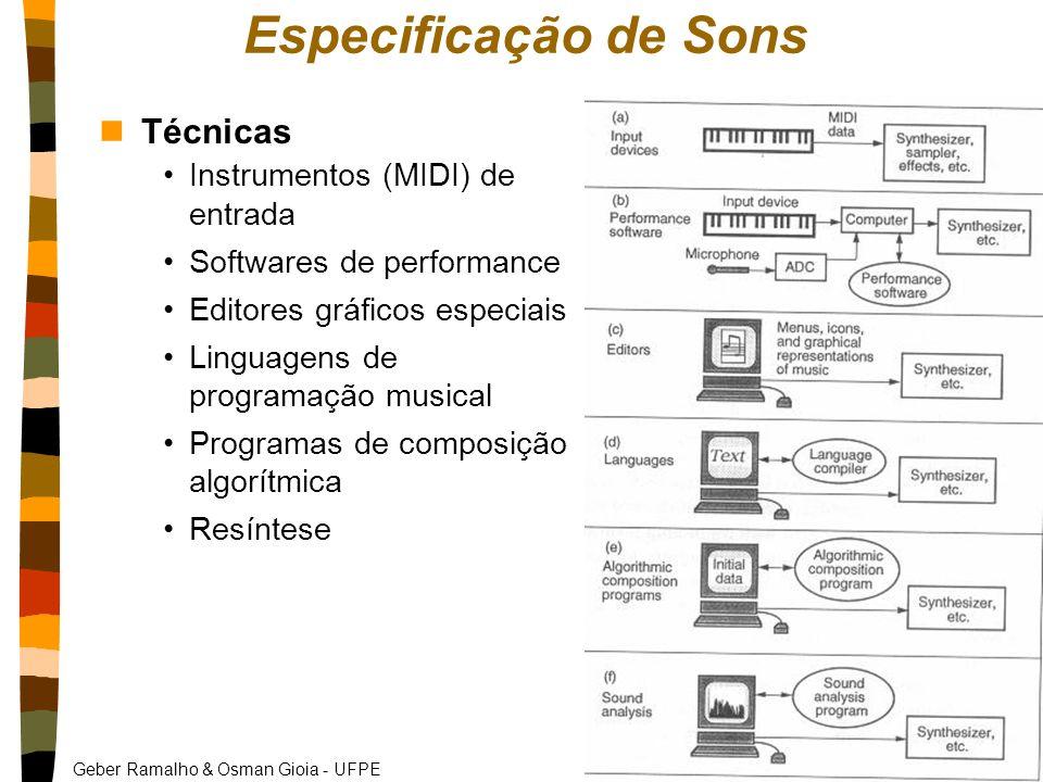 Geber Ramalho & Osman Gioia - UFPE Especificação de Sons nTécnicas Instrumentos (MIDI) de entrada Softwares de performance Editores gráficos especiais Linguagens de programação musical Programas de composição algorítmica Resíntese