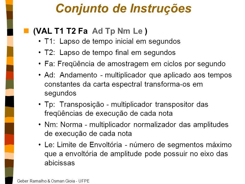 Geber Ramalho & Osman Gioia - UFPE Conjunto de Instruções n(VAL T1 T2 Fa Ad Tp Nm Le ) T1: Lapso de tempo inicial em segundos T2: Lapso de tempo final em segundos Fa: Freqüência de amostragem em ciclos por segundo Ad: Andamento - multiplicador que aplicado aos tempos constantes da carta espectral transforma-os em segundos Tp: Transposição - multiplicador transpositor das freqüências de execução de cada nota Nm: Norma - multiplicador normalizador das amplitudes de execução de cada nota Le: Limite de Envoltória - número de segmentos máximo que a envoltória de amplitude pode possuir no eixo das abicissas