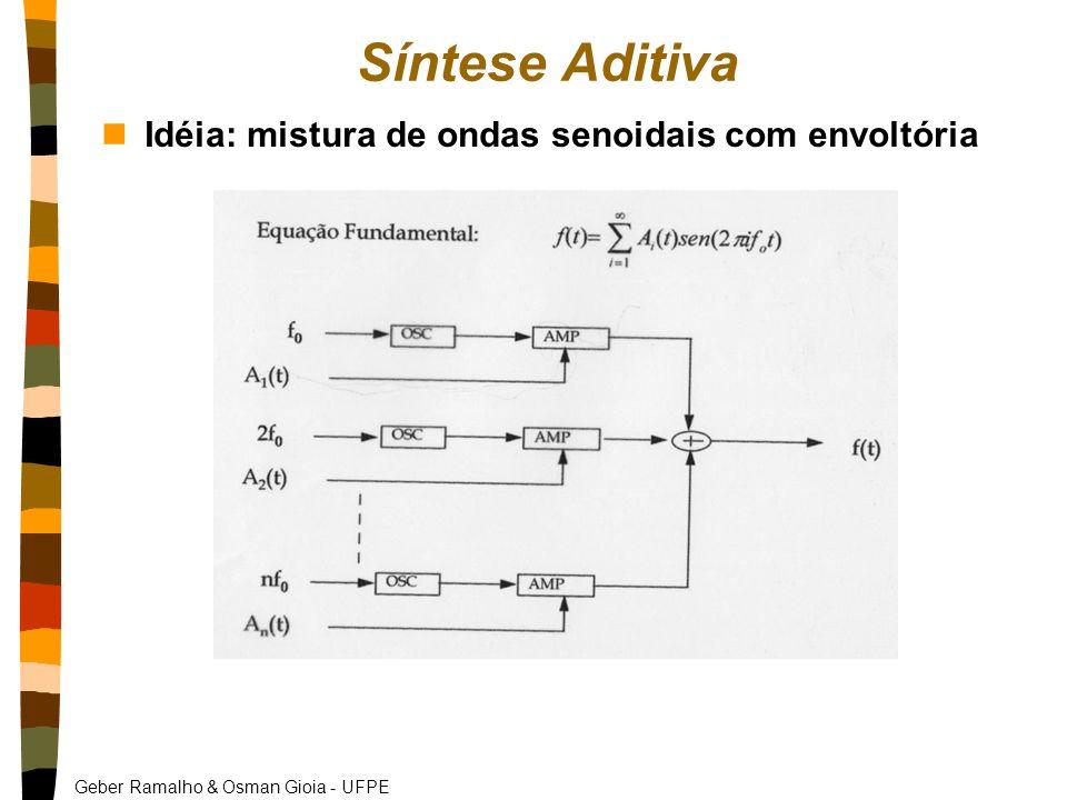Geber Ramalho & Osman Gioia - UFPE Síntese Aditiva nIdéia: mistura de ondas senoidais com envoltória