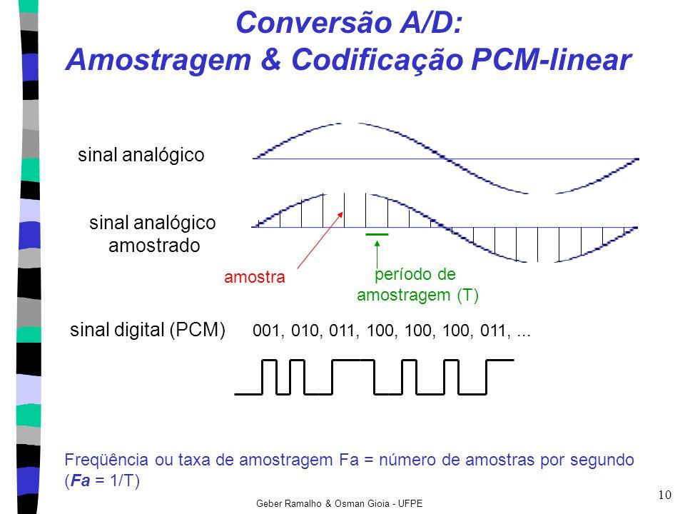 Geber Ramalho & Osman Gioia - UFPE 10 sinal analógico amostrado Conversão A/D: Amostragem & Codificação PCM-linear sinal analógico amostra período de