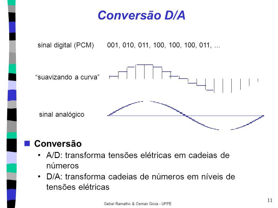 Geber Ramalho & Osman Gioia - UFPE 11 Conversão D/A Conversão A/D: transforma tensões elétricas em cadeias de números D/A: transforma cadeias de númer