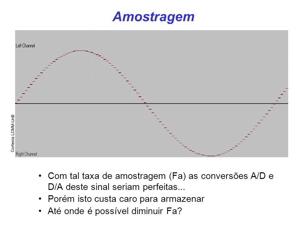 Cortesia LCMM-UnB Amostragem Com tal taxa de amostragem (Fa) as conversões A/D e D/A deste sinal seriam perfeitas... Porém isto custa caro para armaze