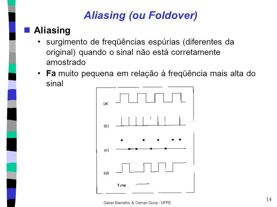 Geber Ramalho & Osman Gioia - UFPE 14 Aliasing (ou Foldover) Aliasing surgimento de freqüências espúrias (diferentes da original) quando o sinal não e