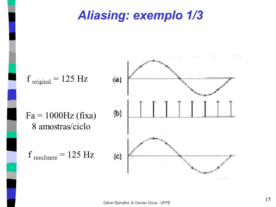 Geber Ramalho & Osman Gioia - UFPE 15 Aliasing: exemplo 1/3 Fa = 1000Hz (fixa) 8 amostras/ciclo f resultante = 125 Hz f original = 125 Hz