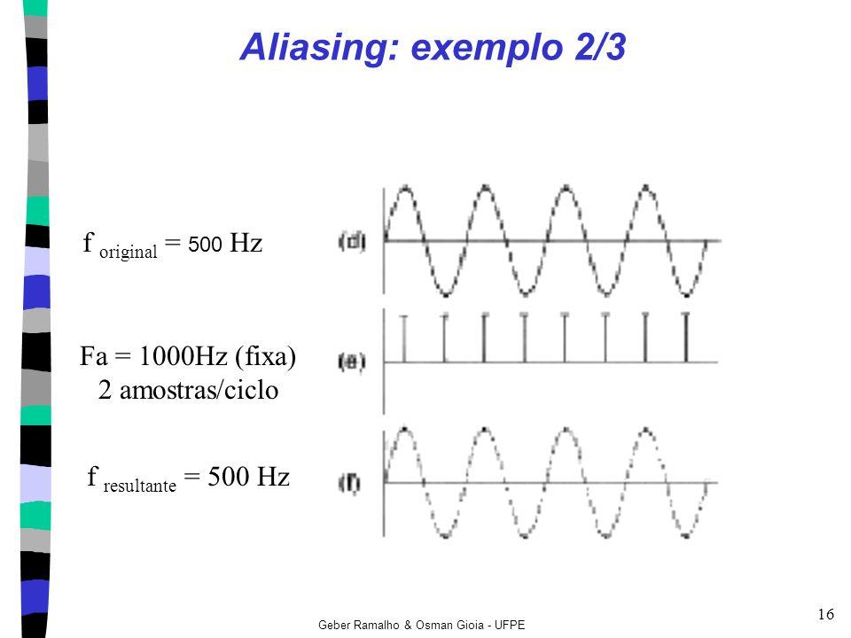 Geber Ramalho & Osman Gioia - UFPE 16 Aliasing: exemplo 2/3 Fa = 1000Hz (fixa) 2 amostras/ciclo f resultante = 500 Hz f original = 500 Hz
